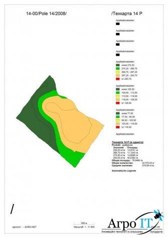 Агрохимическое обследование полей